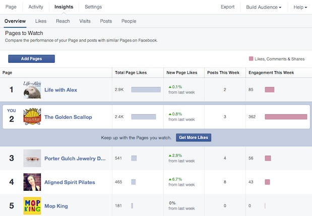 Facebook's new page layout 9